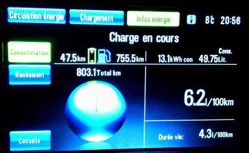 Bilan énergie Opel Ampera