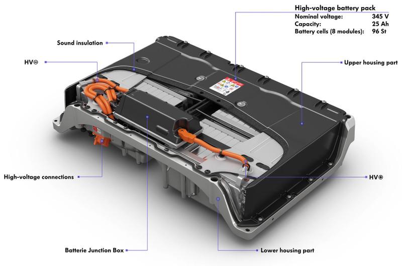 Batterie Volkswagen Golf GTE