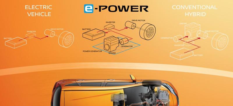 Système Nissan e-Power