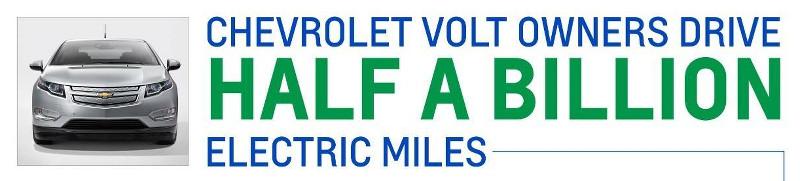 Chevrolet Volt 800 millions de kilomètres électriques