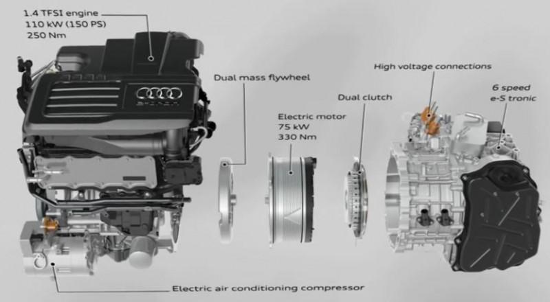 Moteur Golf GTE A3 e-tron