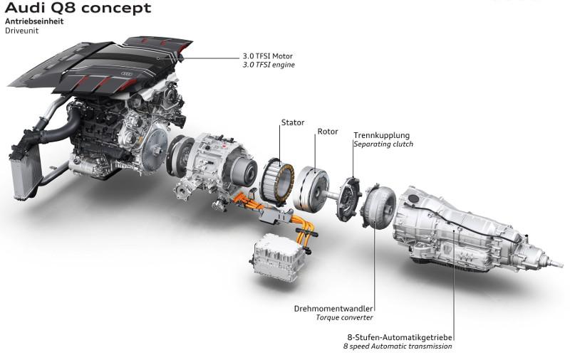 Moteur Audi Q8