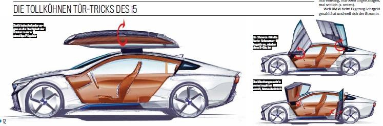 Portes BMW i5 2018