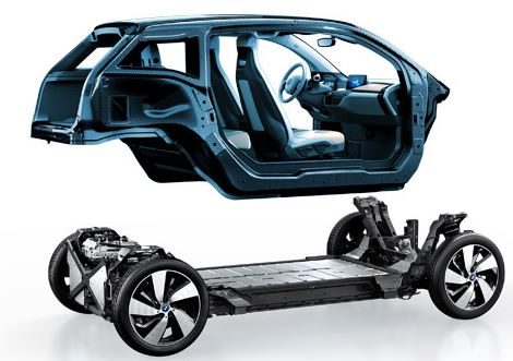 structure BMW i3