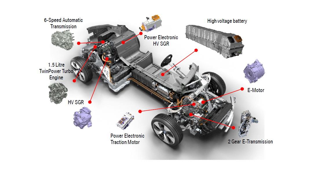 Bmw I8 Essai D Une Hybride Faite Pour La Performance Amperiste Fr