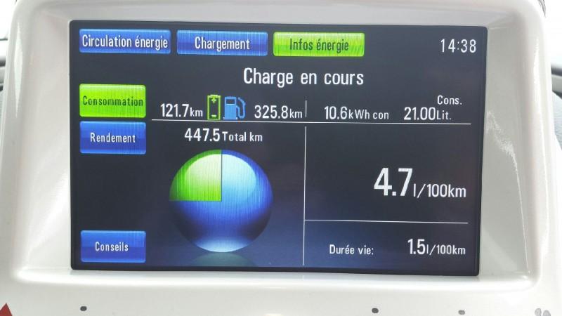 Consommation Chevrolet Volt Paris Selestat