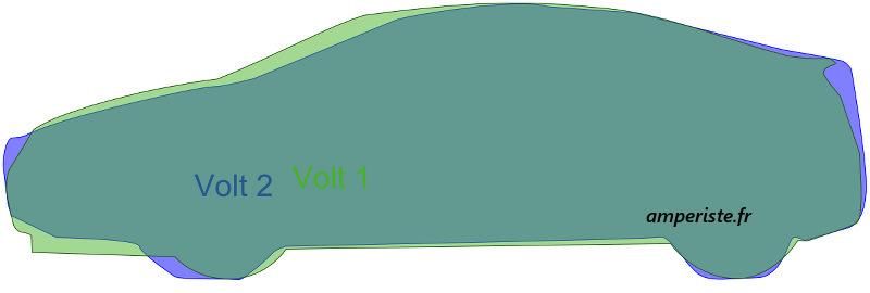 Profils Chevrolet Volt 1 & 2