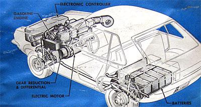 XP883motor